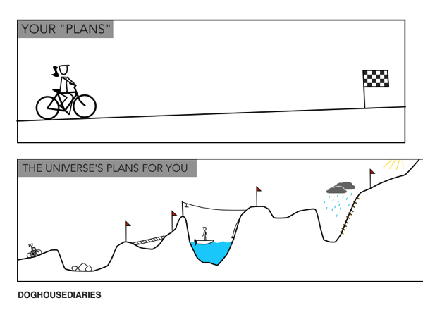 In the top image titled plans a person riding a bicycle over a level path is shown. In the bottom image, titled The Universe's Plans for You, an obstacle course is pictured.